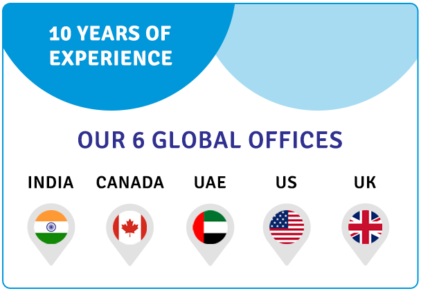 Our 6 Global Offices - Alliance Recuritment Agency